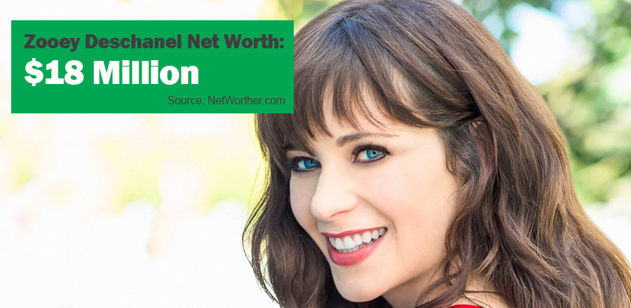 zooey deschane net worth 2016