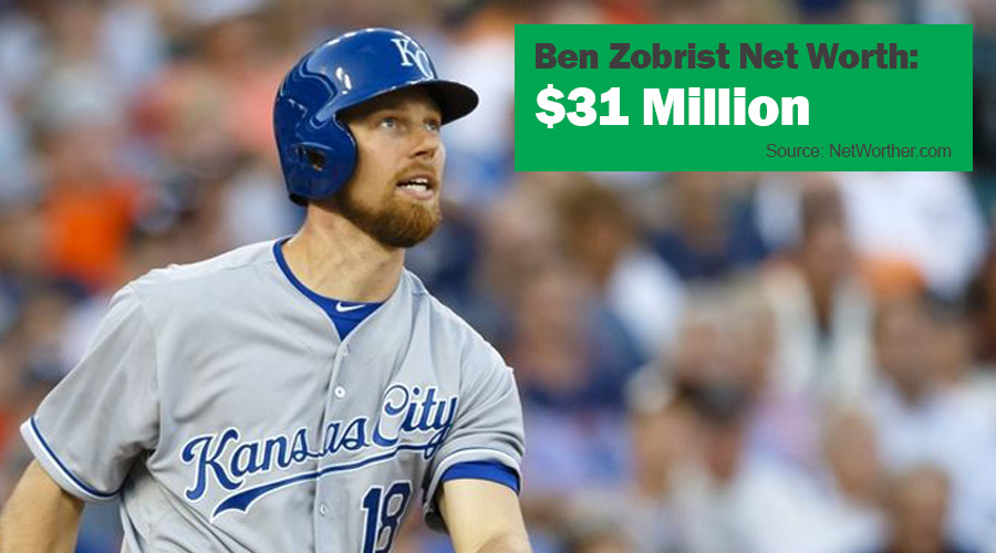 ben zobrist net worth 2016