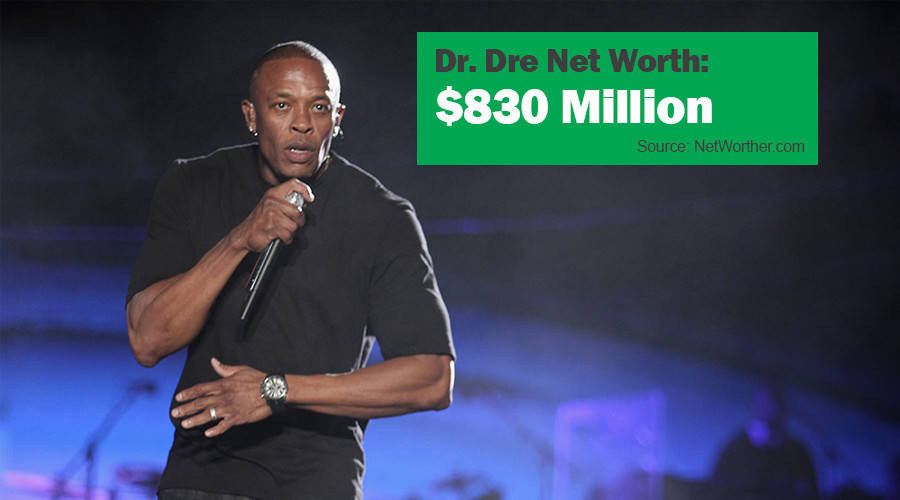 dr dre net worth feature