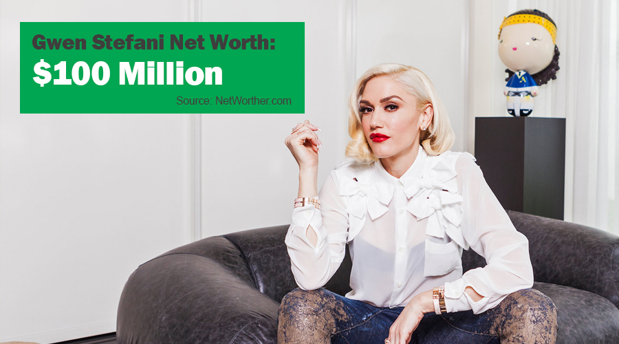gwen stefani net worth 2016