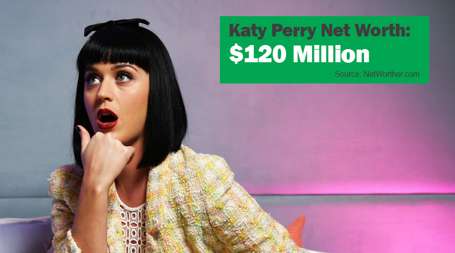 katy perry net worth 2016