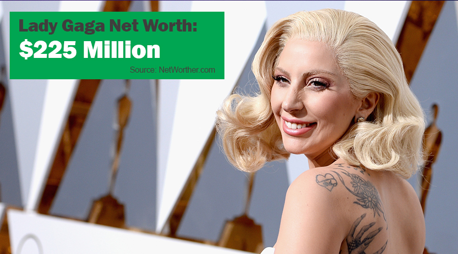 lady gaga net worth 2016