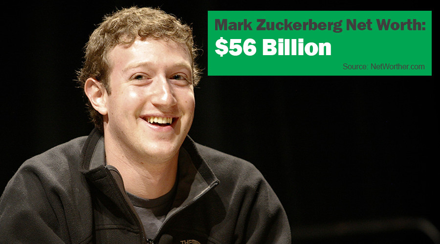 mark zuckerberg net worth-2016