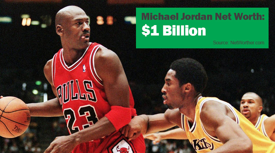 What is Michael Jordan's Net Worth? | Richest Athletes | Net Worther
